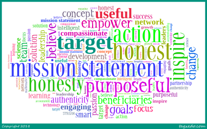 mission statement word cloud
